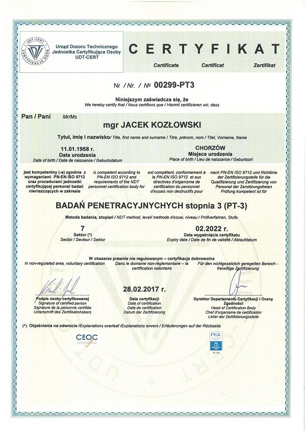 Test-PLB - Certificates